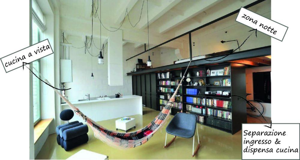 loftlibrary