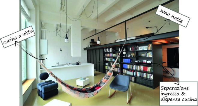 loftlibrary